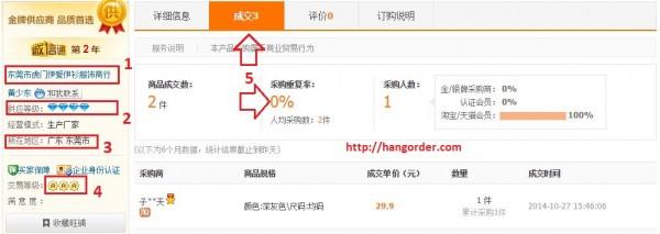 Hướng dẫn bạn cách đánh giá xưởng cung cấp trên Alibaba