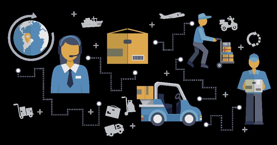 Vai trò của vận tải trong Logistics